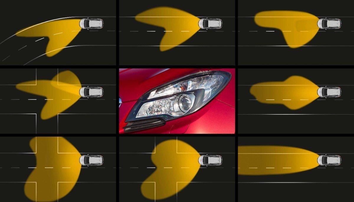 Sistema de luces largas adaptativas (AFL)