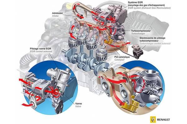 Home » Falla Tramision Automatica Ford F150 4x4 Modelo 2014