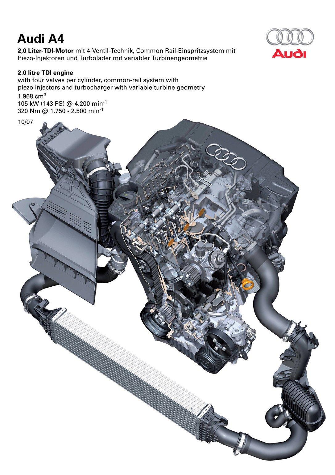 anular la v u00e1lvula egr en los tdi  u00bfde verdad baja el consumo 2010 ford escape manual transmission reviews 2010 ford escape workshop manual pdf