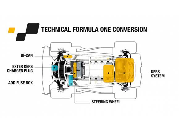 Renault Twizy RS F1, un eléctrico muy deportivo