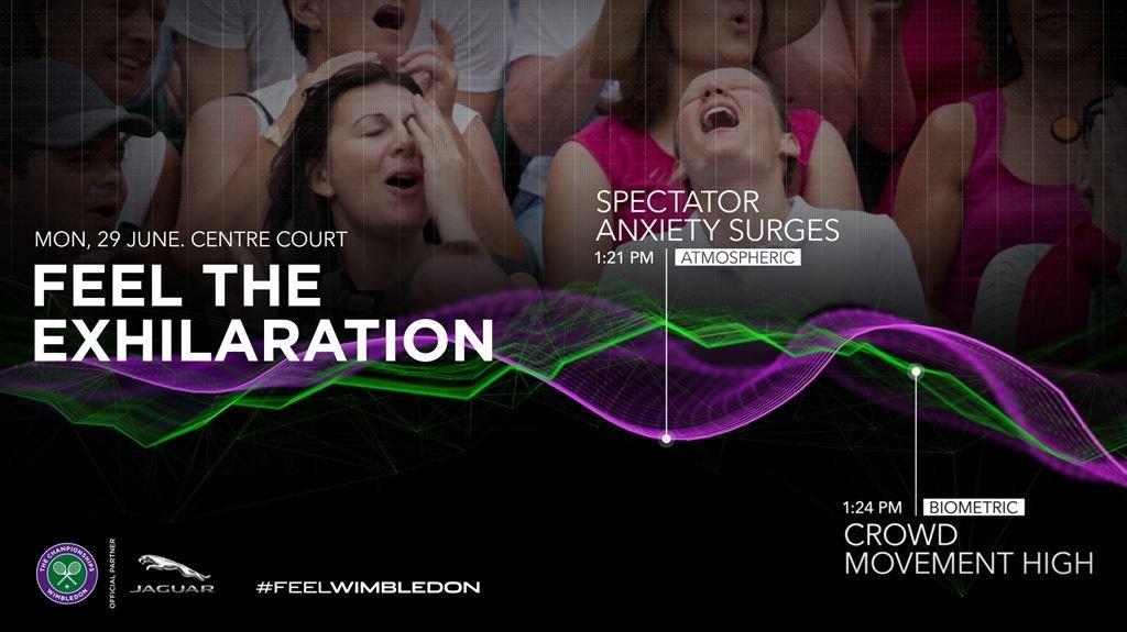 #FeelWimbledon