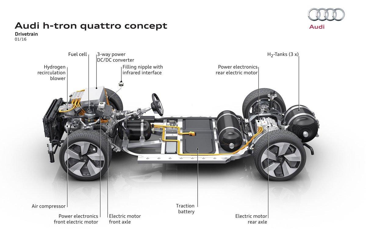 como va coche hidrogeno