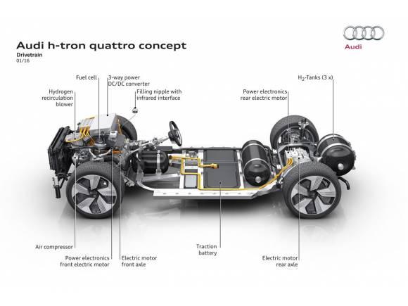 ¿Cómo funciona un coche de hidrógeno?