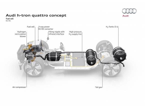 Audi h-tron quattro concept: ahora también con hidrógeno