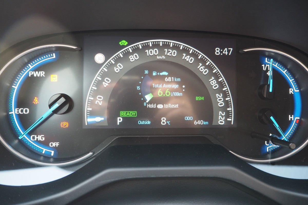 Prueba Toyota RAV4 Hybrid i-AWD