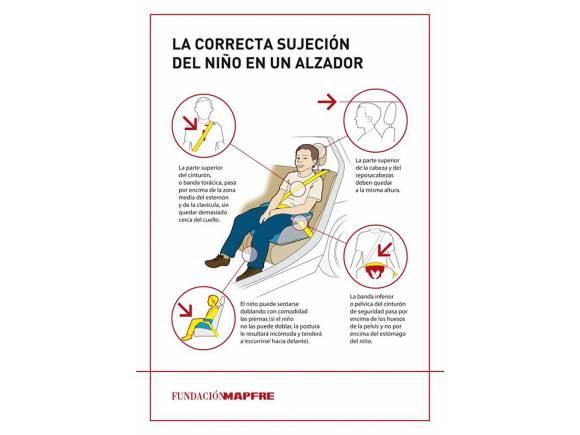 Los padres colombianos saben de las actividades de sus hijas 10