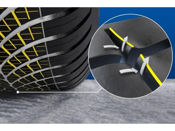 Filomena: ¿Por qué los neumáticos de invierno son tan importantes?