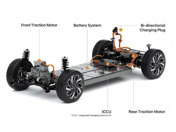 Hyundai presenta su revolucionaria plataforma E-GMP  para coches eléctricos