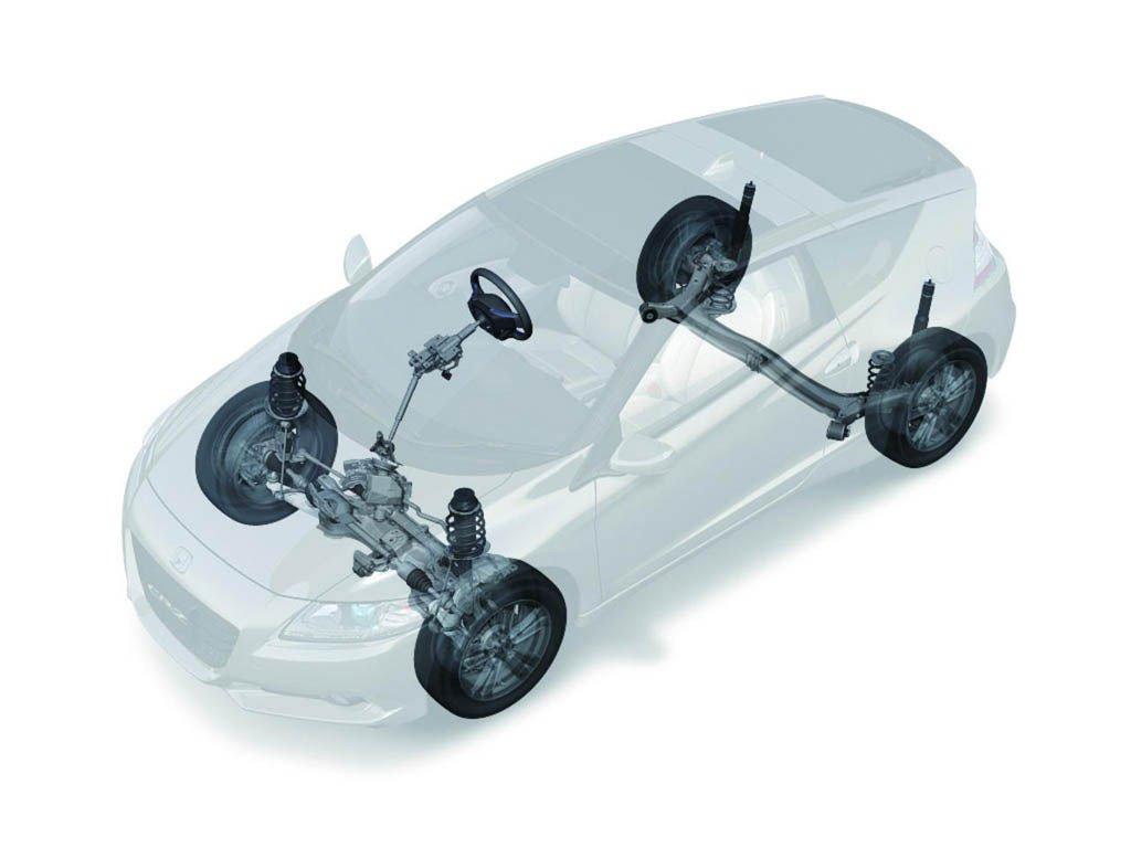Suspensión del Honda CR-Z