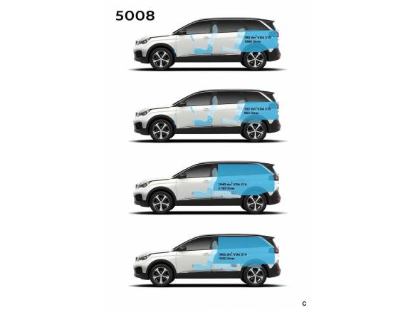 Nuevo Peugeot 5008, el monovolumen se convierte en SUV de 7 plazas