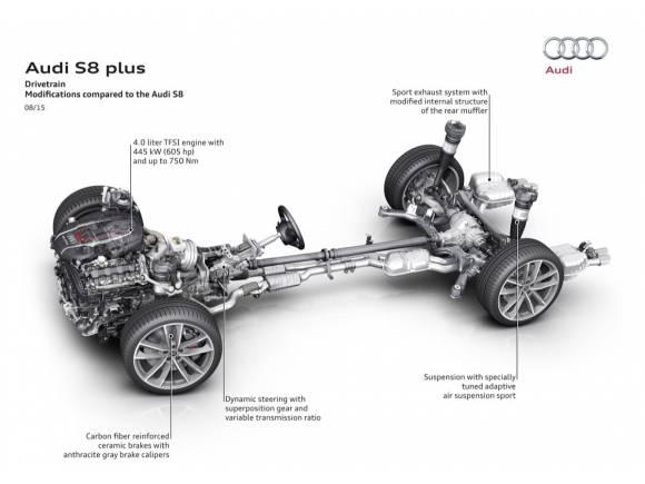Audi S8 plus, 605 CV para la berlina de lujo más deportiva