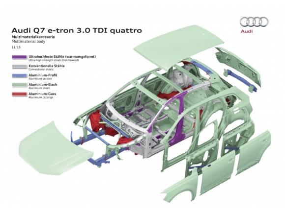 Audi Q7 e-tron quattro: probamos el primer híbrido diésel enchufable de Audi