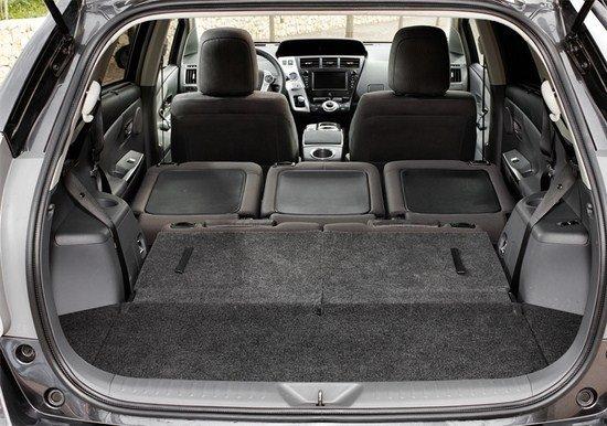 Capacidad maletero Prius+