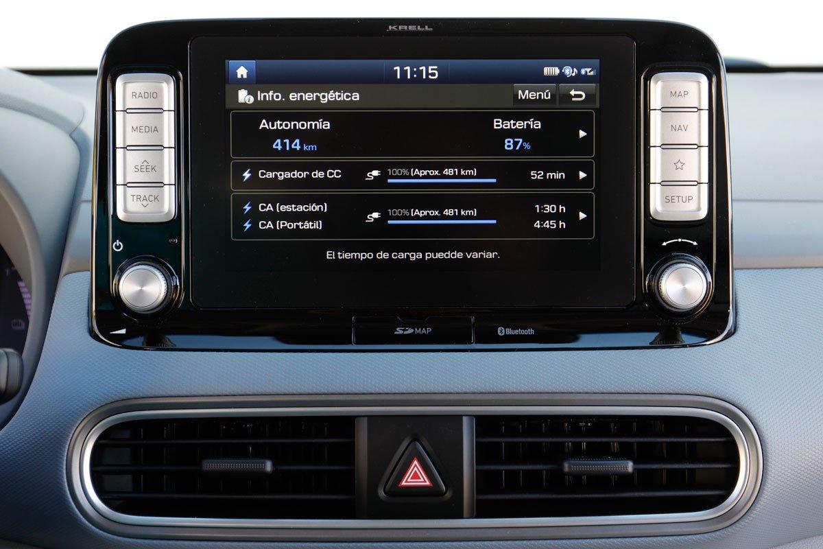 Prueba Hyundai Kona Eléctrico