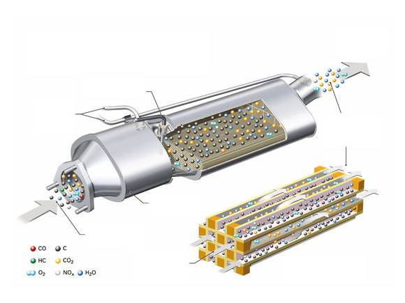 Filtro de partículas: ¿cómo limpiarlo?