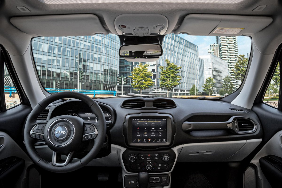 Uconnect Box Jeep Renegade