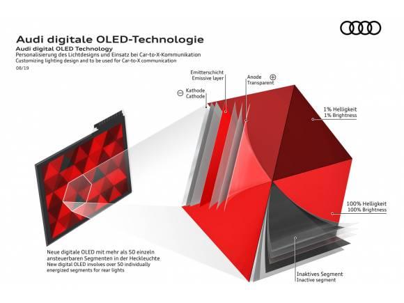 Audi presenta una nueva generación de faros OLED