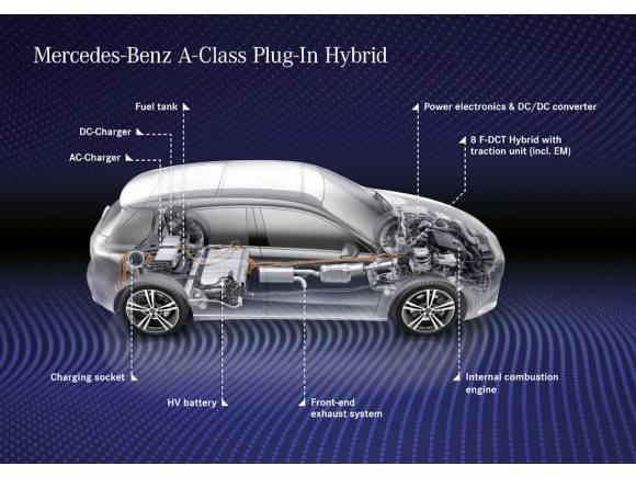 Nuevos Mercedes A 250 e y B 250 e híbridos enchufables de 218 CV