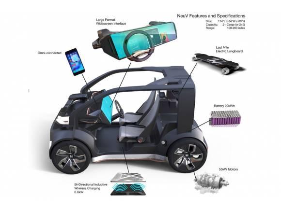 Honda NeuV, el rival del smart en el futuro próximo