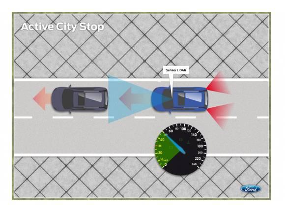 Video: Prueba del frenado automático de Ford en el centro de París