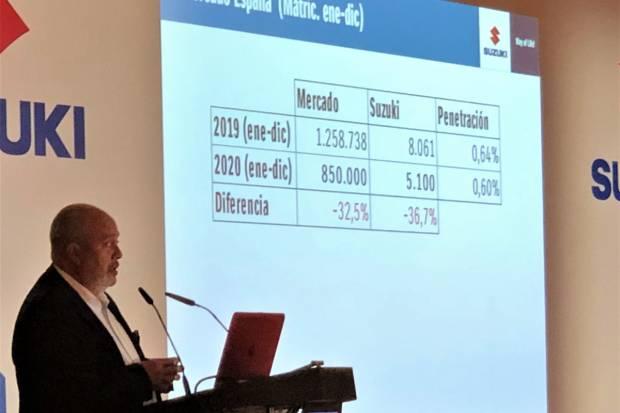 """Juan López Frade, presidente de Suzuki Motor Ibérica: """"El gobierno nos abandona"""""""
