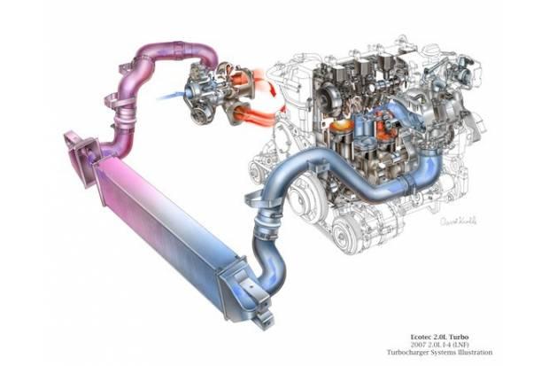 ecotec-2-0l-turbo-2007-2-0l-i-4-lnf