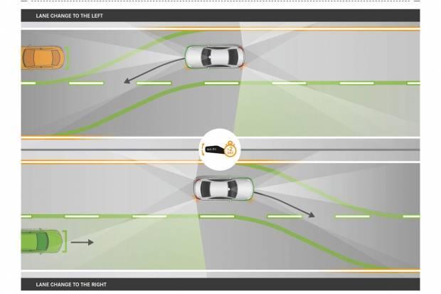 Técnica: Sistema de detección de cambio de carril
