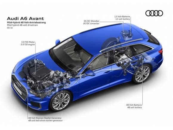 Tecnología Mild hybrid de Audi, progreso híbrido