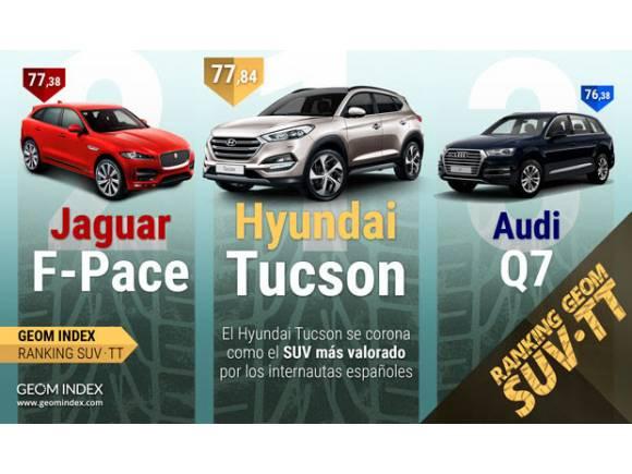Los diez SUV más valorados por los internautas españoles