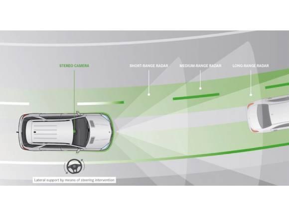 El precio de la seguridad total en Mercedes: hazte un