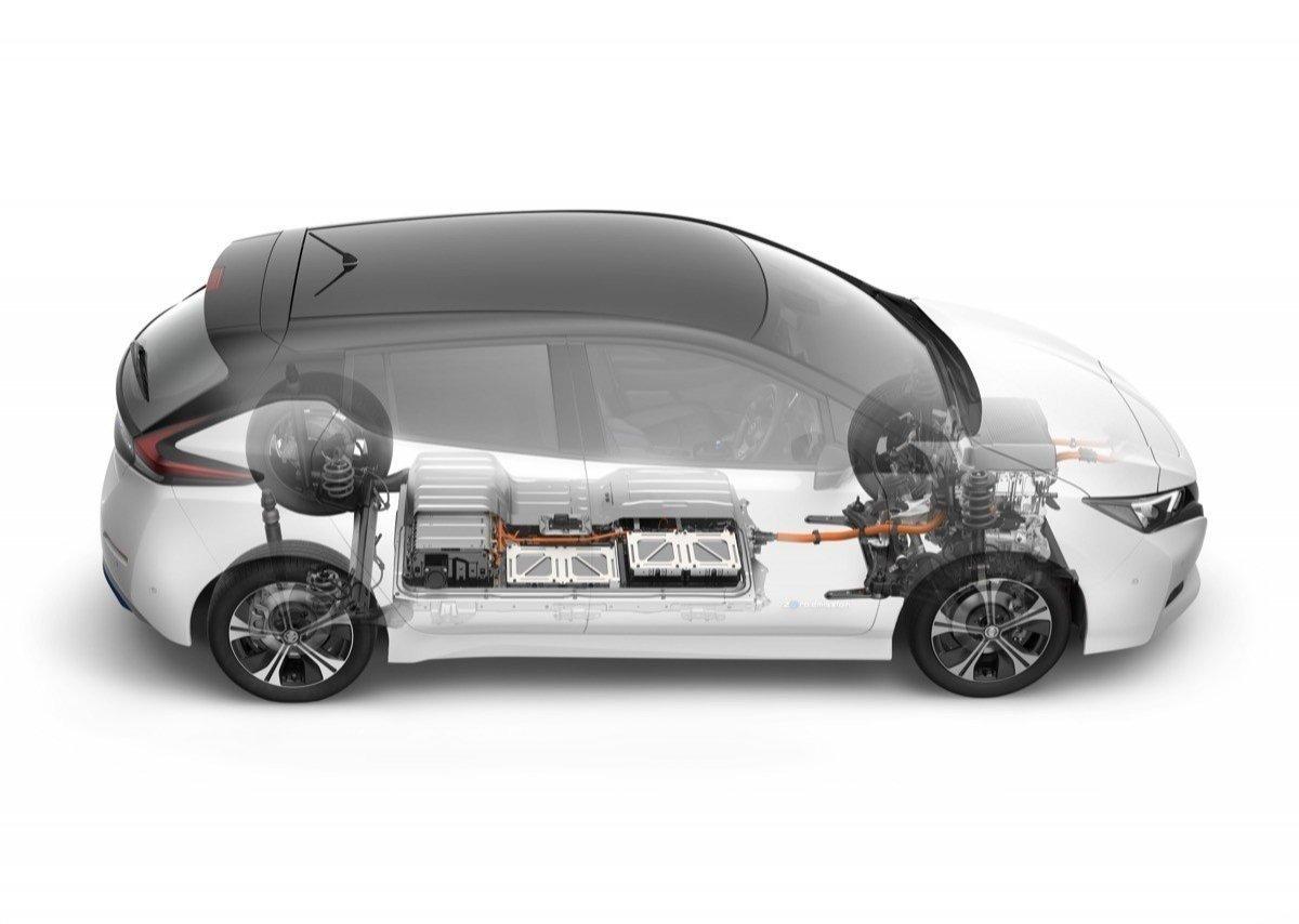 empleados de Endesa, líderes en la compra de coches eléctricos
