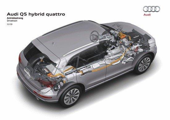Audi Q5 Hibrido
