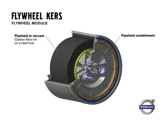 Coches de calle con KERS, ¿es lo mismo que un coche híbrido?