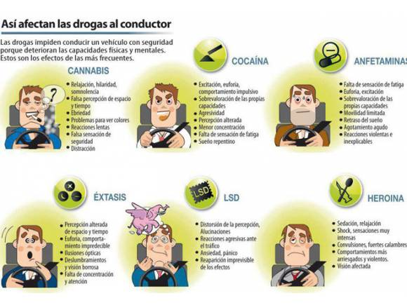 ¿Cómo se hace un control de drogas?