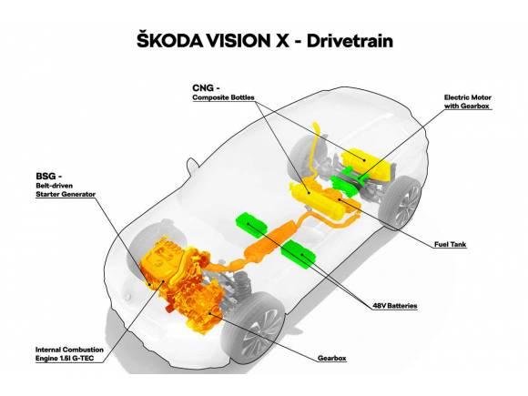 Skoda Vision X: electricidad, gas y gasolina a la vez