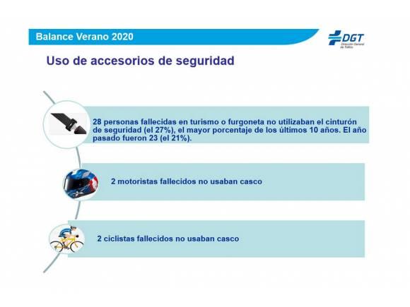 Balance verano 2020 seguridad vial: aumentan los fallecidos sin cinturón de seguridad