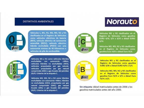 Distintivo ambiental, obligatorio desde el 24 de abril: Multa de 15 euros