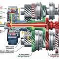 Cambio automático DSG: Cómo funciona
