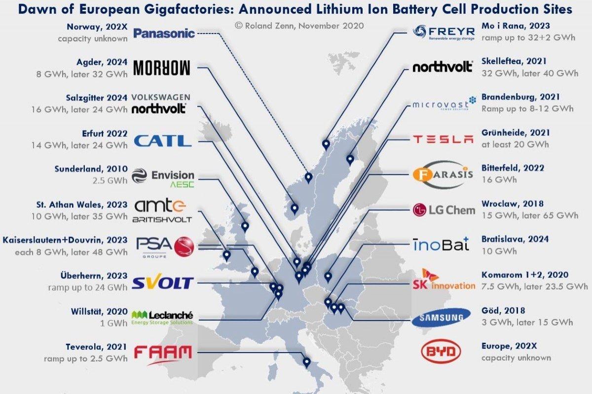 producción de baterías coche eléctrico
